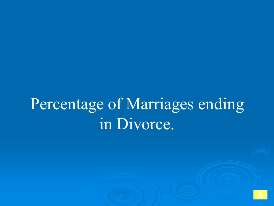 Percentage of Marriages ending in Divorce. A