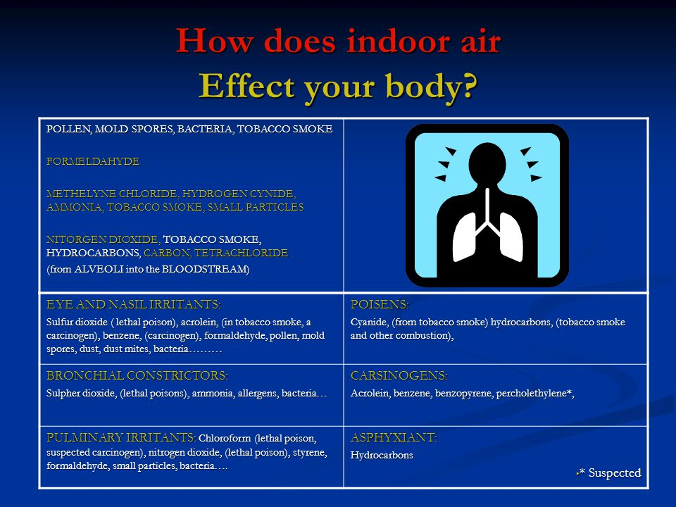 How does indoor air Effect your body.