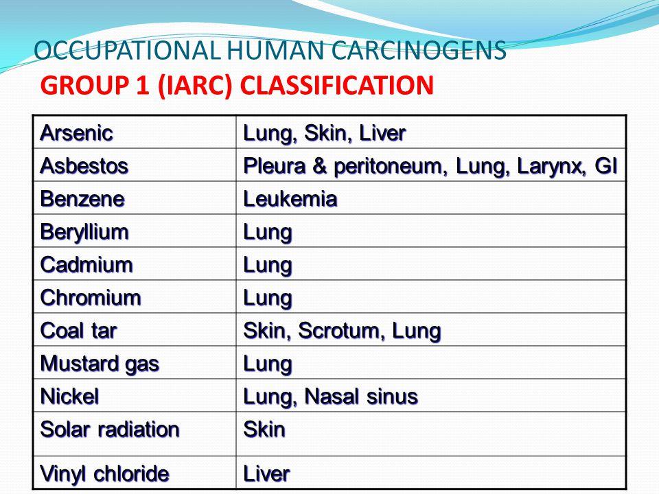 OCCUPATIONAL HUMAN CARCINOGENS GROUP 1 (IARC) CLASSIFICATION Arsenic Lung, Skin, Liver Asbestos Pleura & peritoneum, Lung, Larynx, GI BenzeneLeukemia BerylliumLung CadmiumLung ChromiumLung Coal tar Skin, Scrotum, Lung Mustard gas Lung Nickel Lung, Nasal sinus Solar radiation Skin Vinyl chloride Liver