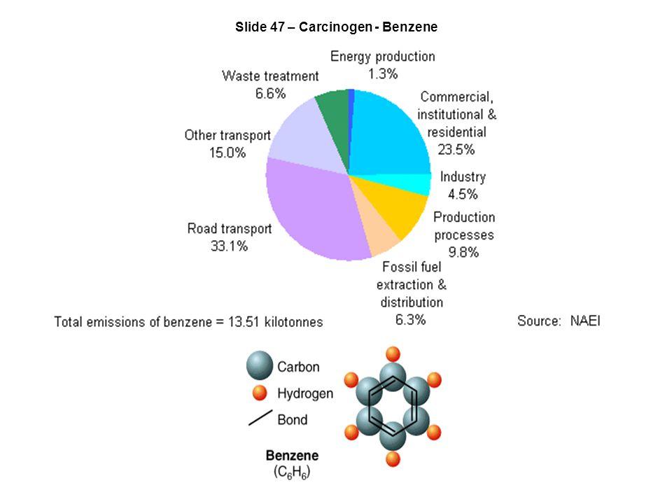Slide 47 – Carcinogen - Benzene