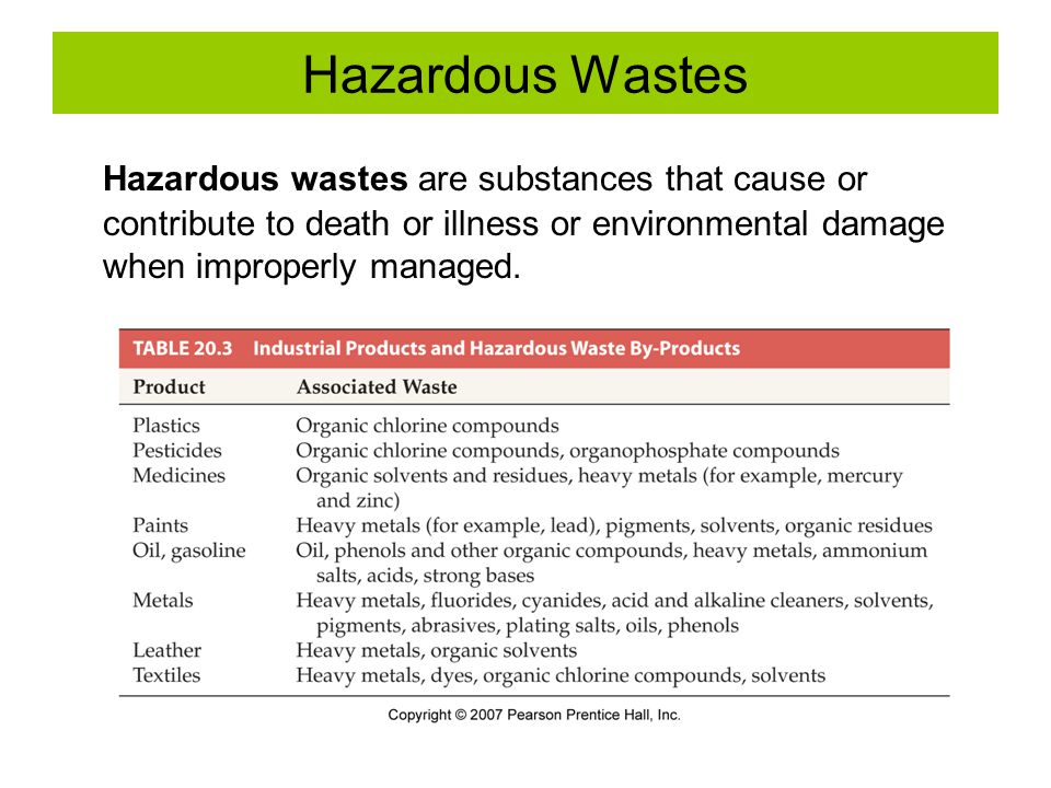 Hazardous Wastes Hazardous wastes are substances that cause or contribute to death or illness or environmental damage when improperly managed.
