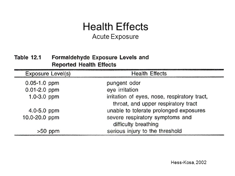 Health Effects Acute Exposure Hess-Kosa, 2002