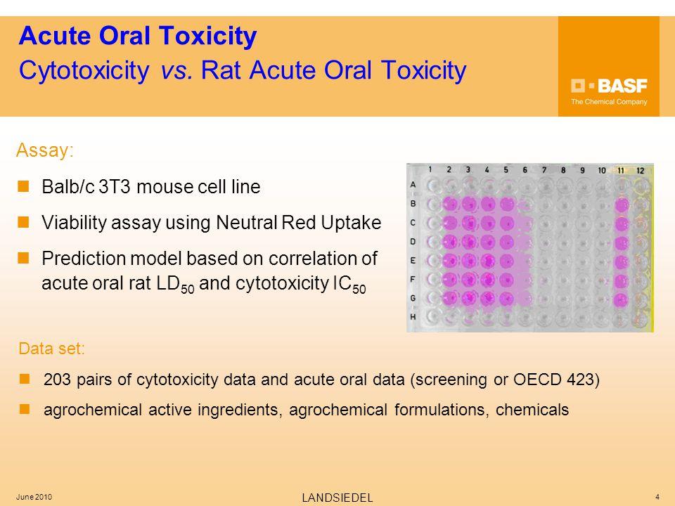 June 2010 LANDSIEDEL 4 Acute Oral Toxicity Cytotoxicity vs.