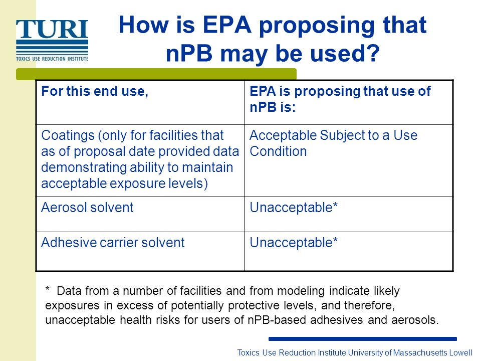How is EPA proposing that nPB may be used.