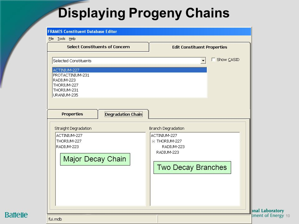 10 Displaying Progeny Chains Major Decay Chain Two Decay Branches