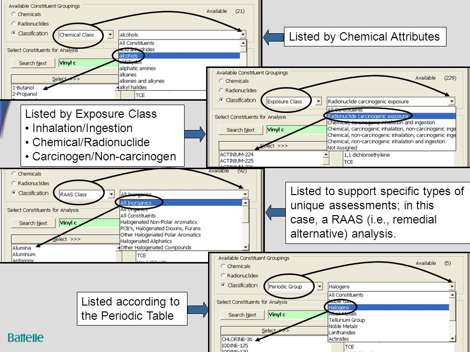 8 Listed by Chemical Attributes Listed by Exposure Class Inhalation/Ingestion Chemical/Radionuclide Carcinogen/Non-carcinogen Listed to support specific types of unique assessments; in this case, a RAAS (i.e., remedial alternative) analysis.