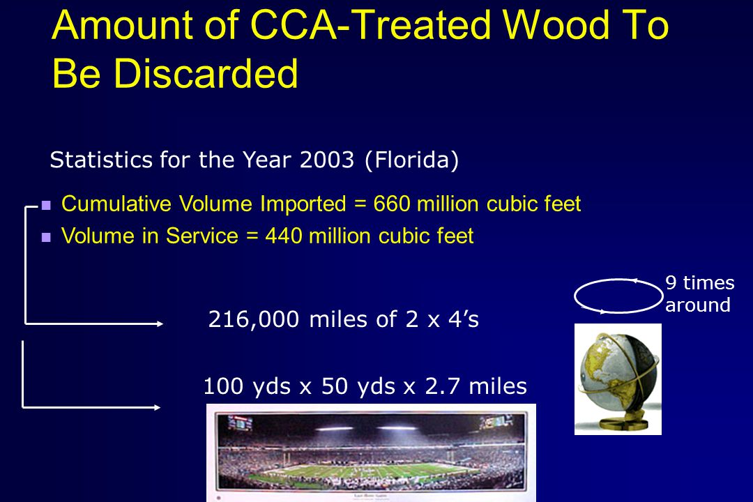 Amount of CCA-Treated Wood To Be Discarded Cumulative Volume Imported = 660 million cubic feet Volume in Service = 440 million cubic feet Statistics for the Year 2003 (Florida) 216,000 miles of 2 x 4's 100 yds x 50 yds x 2.7 miles 9 times around