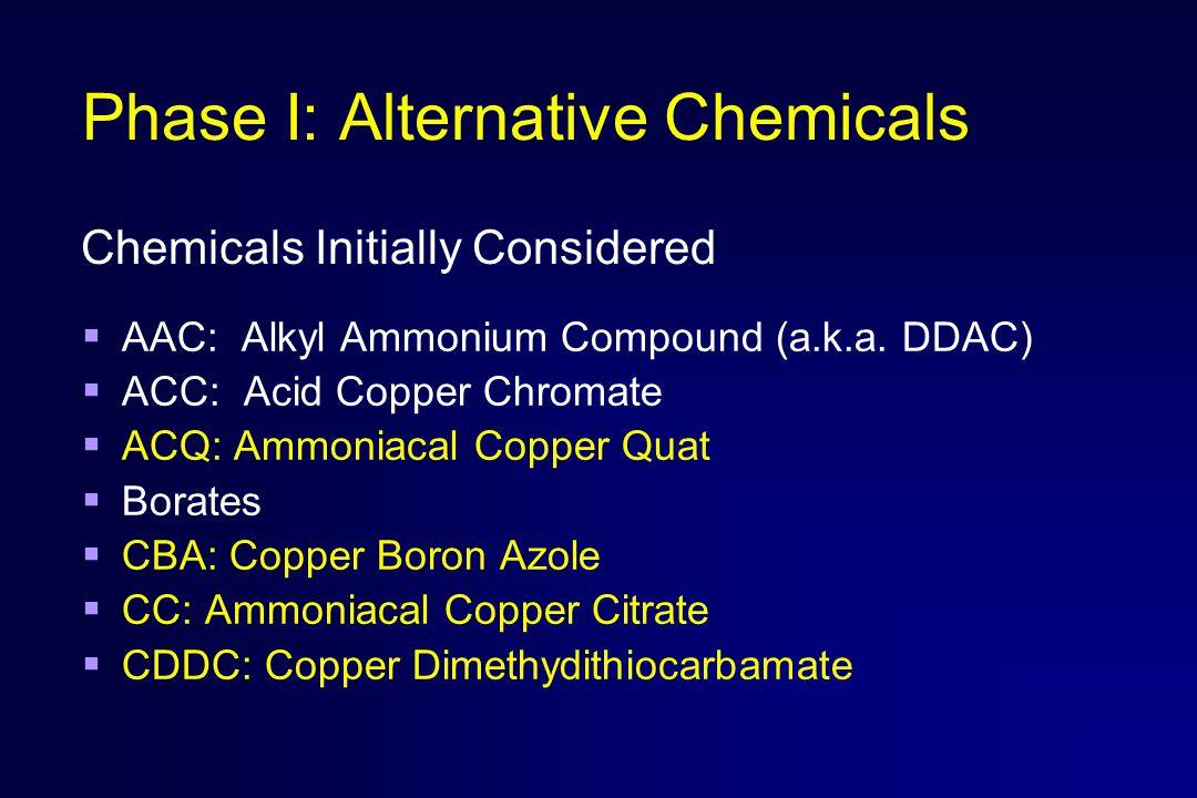 Phase I: Alternative Chemicals  AAC: Alkyl Ammonium Compound (a.k.a.