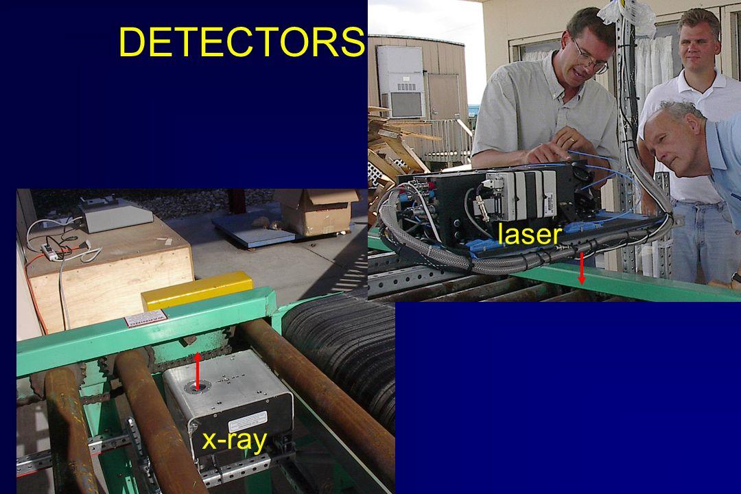 DETECTORS laser x-ray