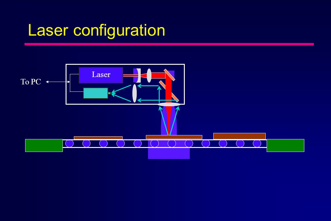 Laser configuration Laser To PC