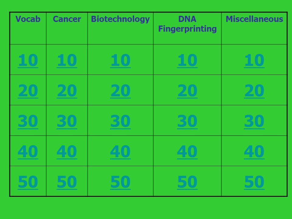 VocabCancerBiotechnologyDNA Fingerprinting Miscellaneous 10 20 30 40 50