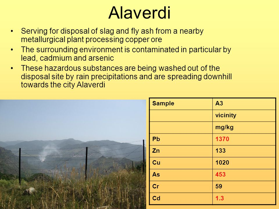 Alaverdi Serving for disposal of slag and fly ash from a nearby metallurgical plant processing copper ore The surrounding environment is contaminated in particular by lead, cadmium and arsenic These hazardous substances are being washed out of the disposal site by rain precipitations and are spreading downhill towards the city Alaverdi SampleA3 vicinity mg/kg Pb1370 Zn133 Cu1020 As453 Cr59 Cd1.3