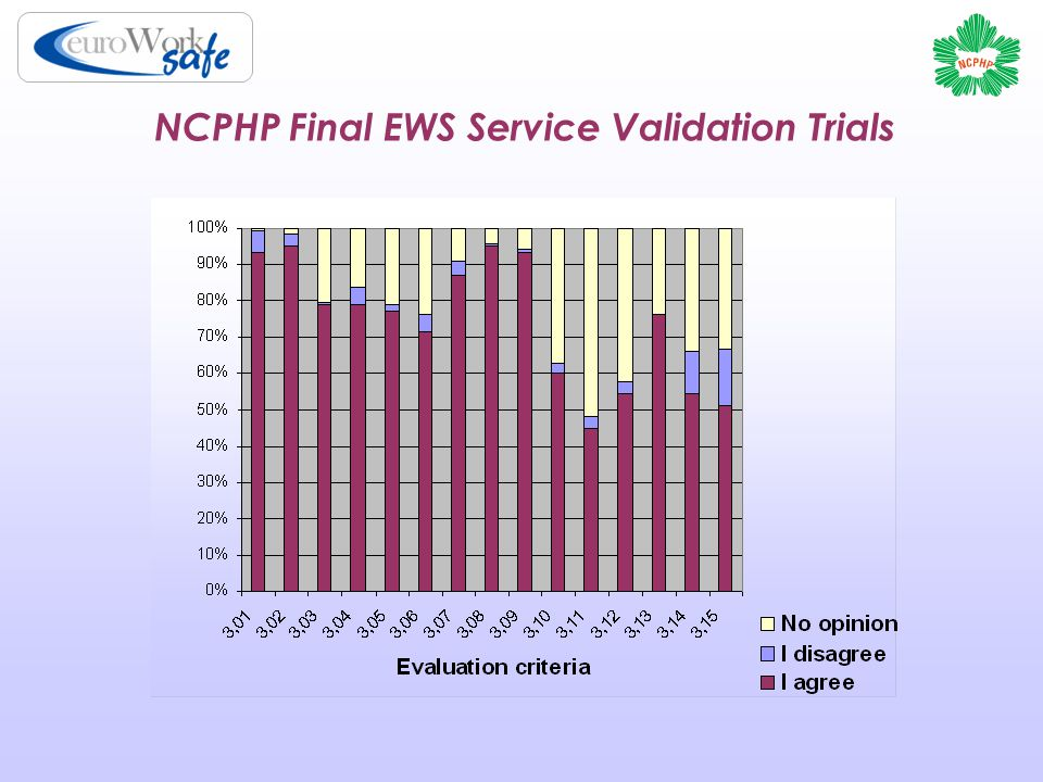 NCPHP Final EWS Service Validation Trials