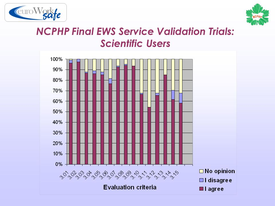 NCPHP Final EWS Service Validation Trials: Scientific Users