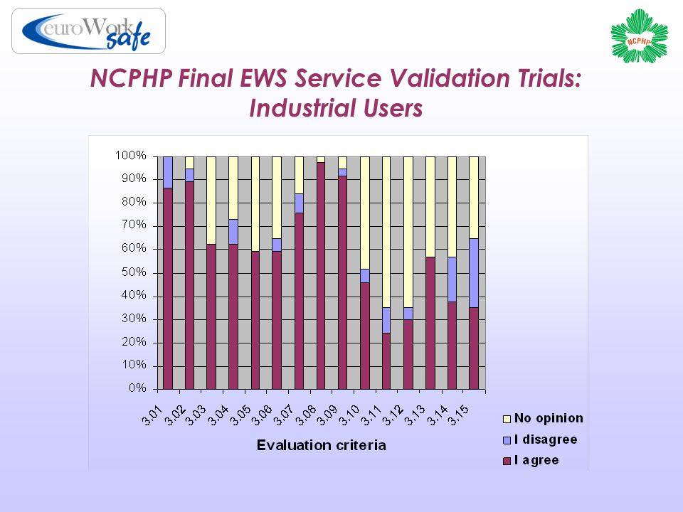 NCPHP Final EWS Service Validation Trials: Industrial Users