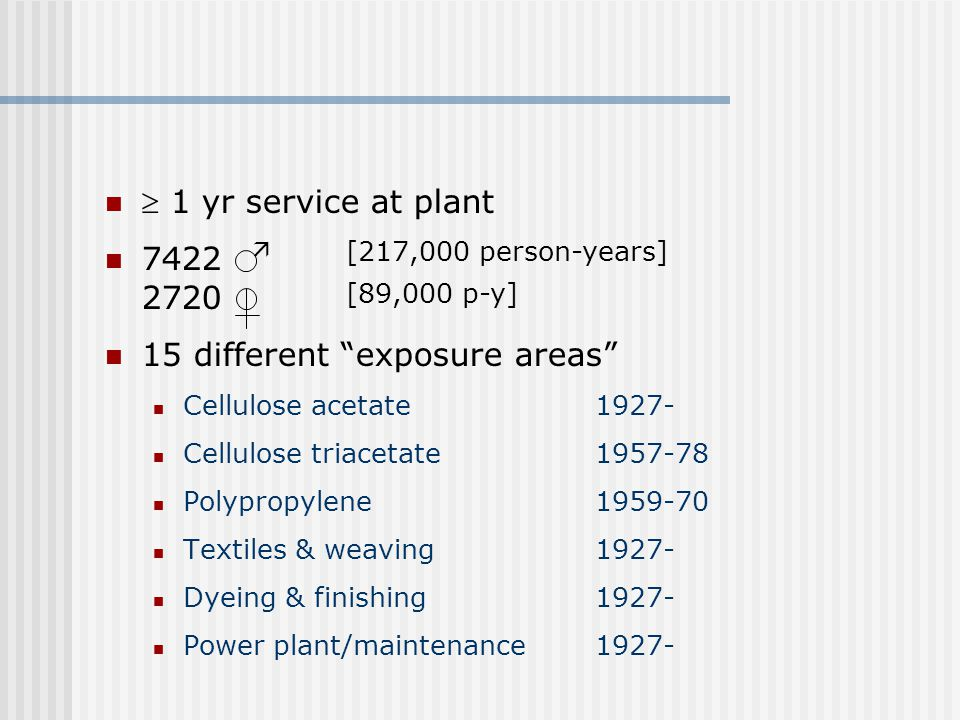  1 yr service at plant 7422 2720 15 different exposure areas Cellulose acetate 1927- Cellulose triacetate1957-78 Polypropylene1959-70 Textiles & weaving1927- Dyeing & finishing1927- Power plant/maintenance1927-  [217,000 person-years] [89,000 p-y]