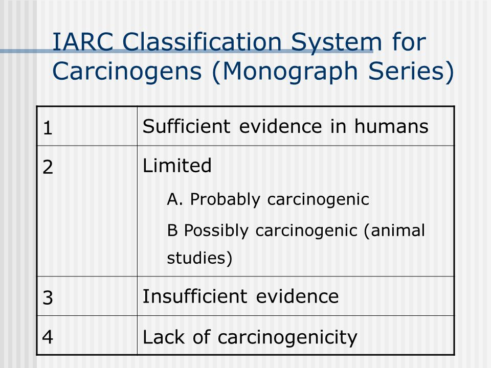 IARC Classification System for Carcinogens (Monograph Series) 1 Sufficient evidence in humans 2 Limited A.