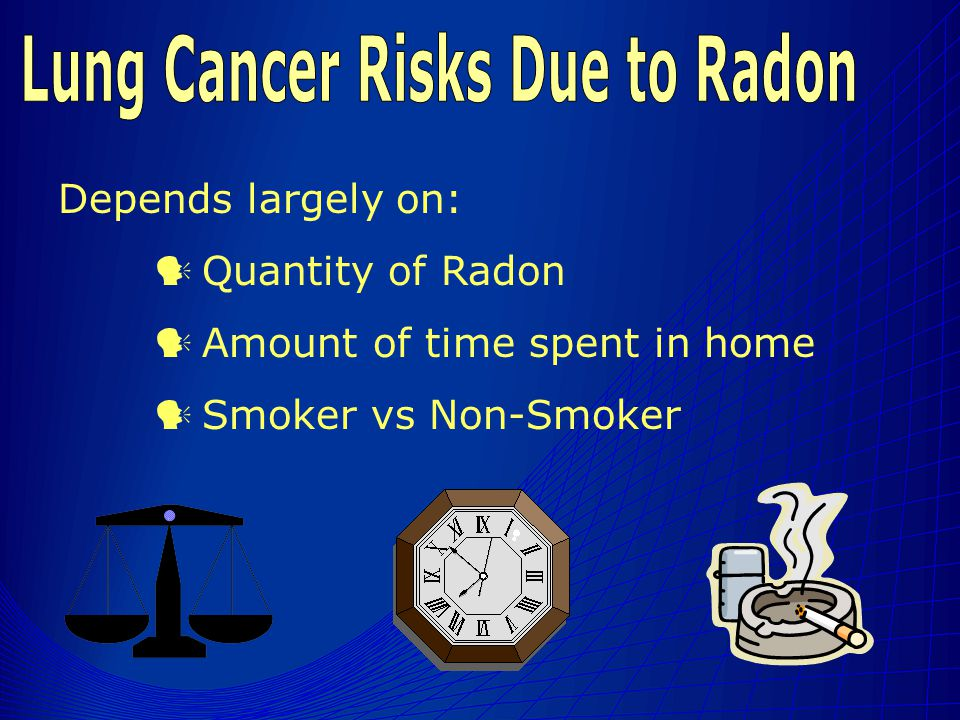 Depends largely on: Quantity of Radon Amount of time spent in home Smoker vs Non-Smoker