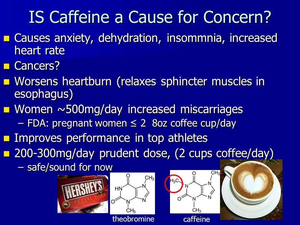 IS Caffeine a Cause for Concern.