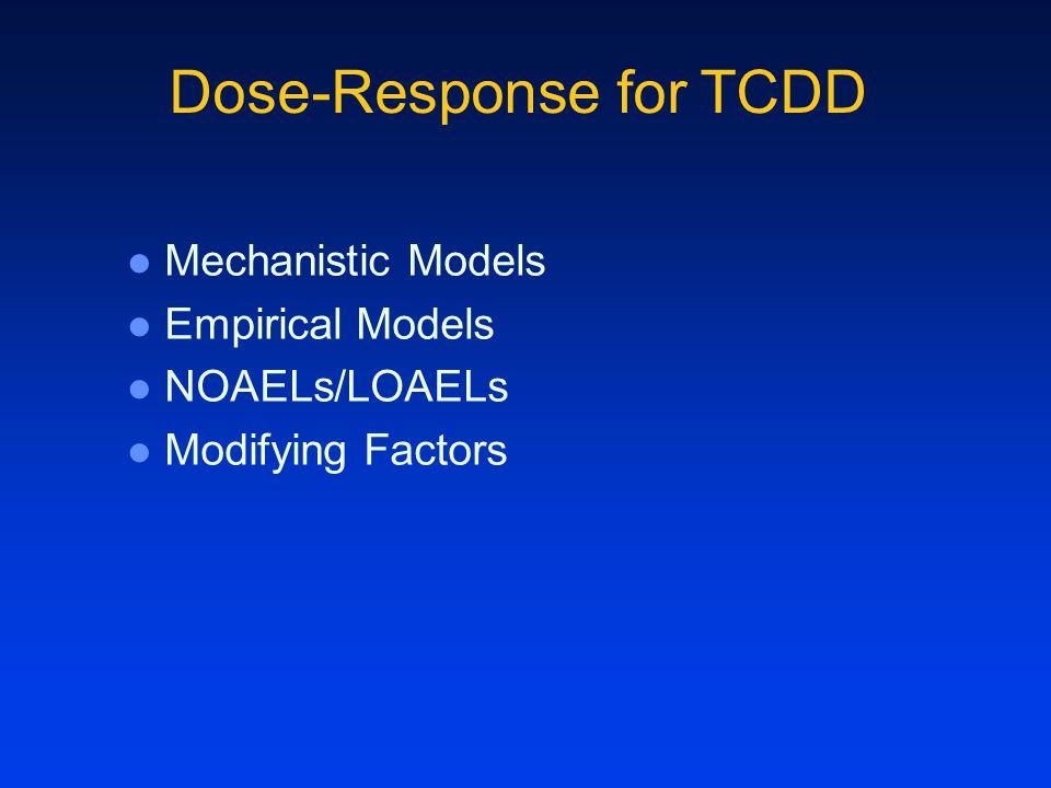 Dose-Response for TCDD Mechanistic Models Empirical Models NOAELs/LOAELs Modifying Factors