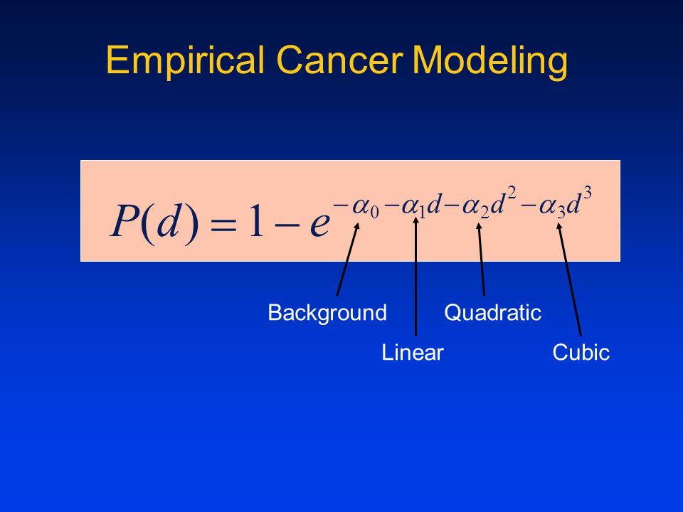 Empirical Cancer Modeling P(d)  1  e  0  1 d  2 d 2  3 d 3 Background Linear Quadratic Cubic