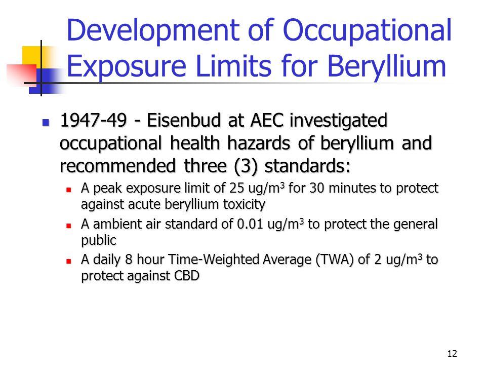12 Development of Occupational Exposure Limits for Beryllium 1947-49 - Eisenbud at AEC investigated occupational health hazards of beryllium and recom
