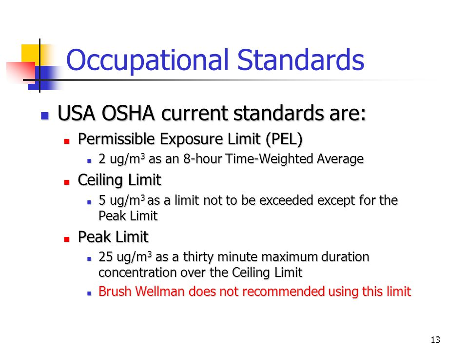 13 Occupational Standards USA OSHA current standards are: USA OSHA current standards are: Permissible Exposure Limit (PEL) Permissible Exposure Limit (PEL) 2 ug/m 3 as an 8-hour Time-Weighted Average 2 ug/m 3 as an 8-hour Time-Weighted Average Ceiling Limit Ceiling Limit 5 ug/m 3 as a limit not to be exceeded except for the Peak Limit 5 ug/m 3 as a limit not to be exceeded except for the Peak Limit Peak Limit Peak Limit 25 ug/m 3 as a thirty minute maximum duration concentration over the Ceiling Limit 25 ug/m 3 as a thirty minute maximum duration concentration over the Ceiling Limit Brush Wellman does not recommended using this limit Brush Wellman does not recommended using this limit