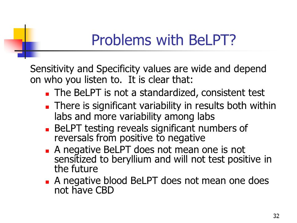 32 Problems with BeLPT.
