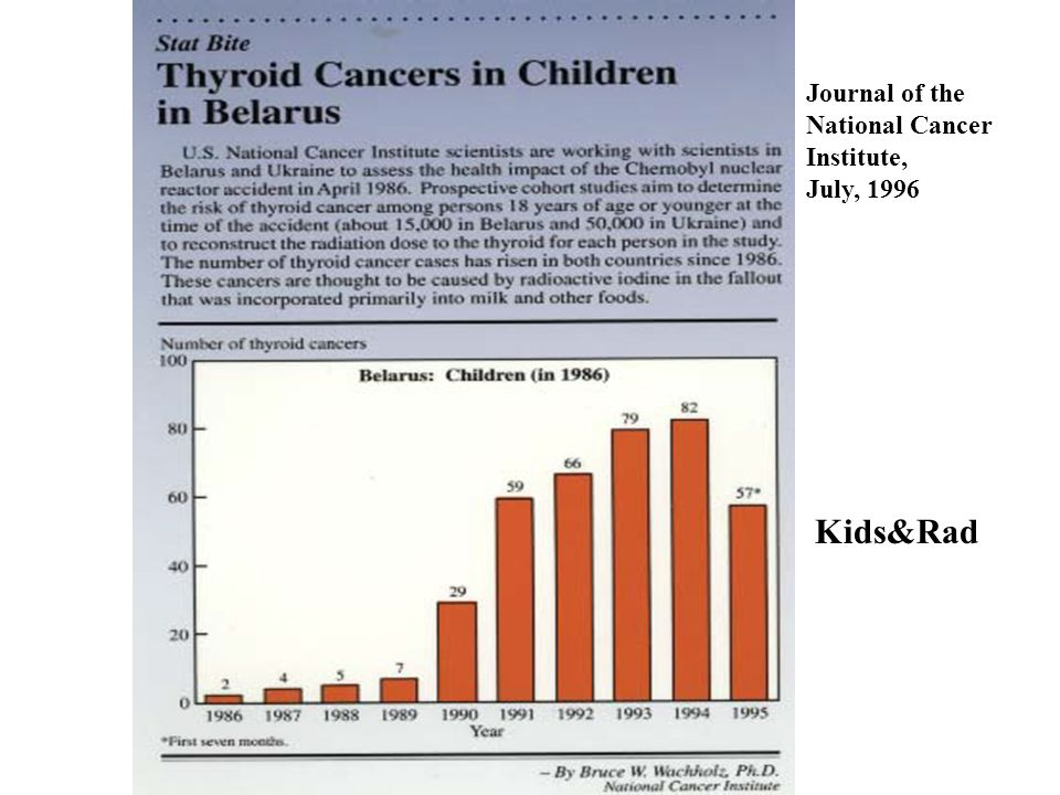 Journal of the National Cancer Institute, July, 1996 Kids&Rad