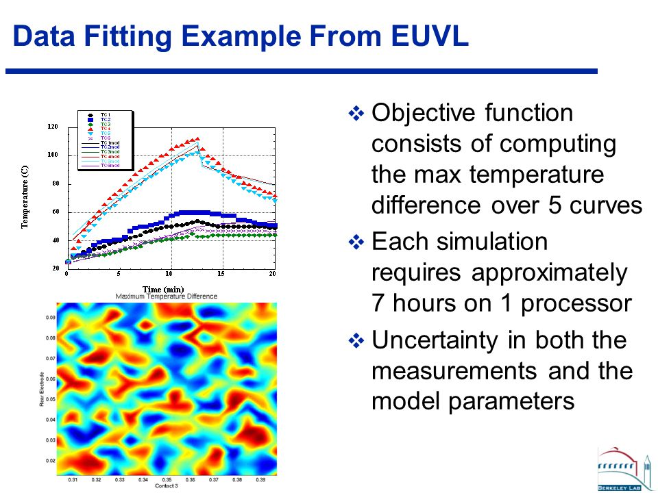 Data Fitting Example From EUVL  Objective function consists of computing the max temperature difference over 5 curves  Each simulation requires approximately 7 hours on 1 processor  Uncertainty in both the measurements and the model parameters