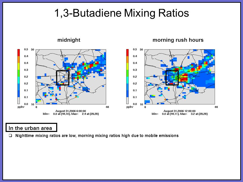 Click to edit Master title style Click to edit Master subtitle style 9 1,3-Butadiene Mixing Ratios midnight  Nighttime mixing ratios are low, morning mixing ratios high due to mobile emissions In the urban area morning rush hours