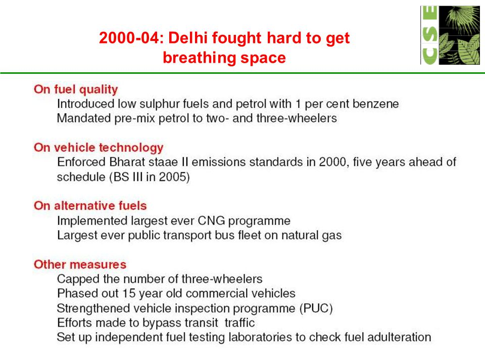 2000-04: Delhi fought hard to get breathing space