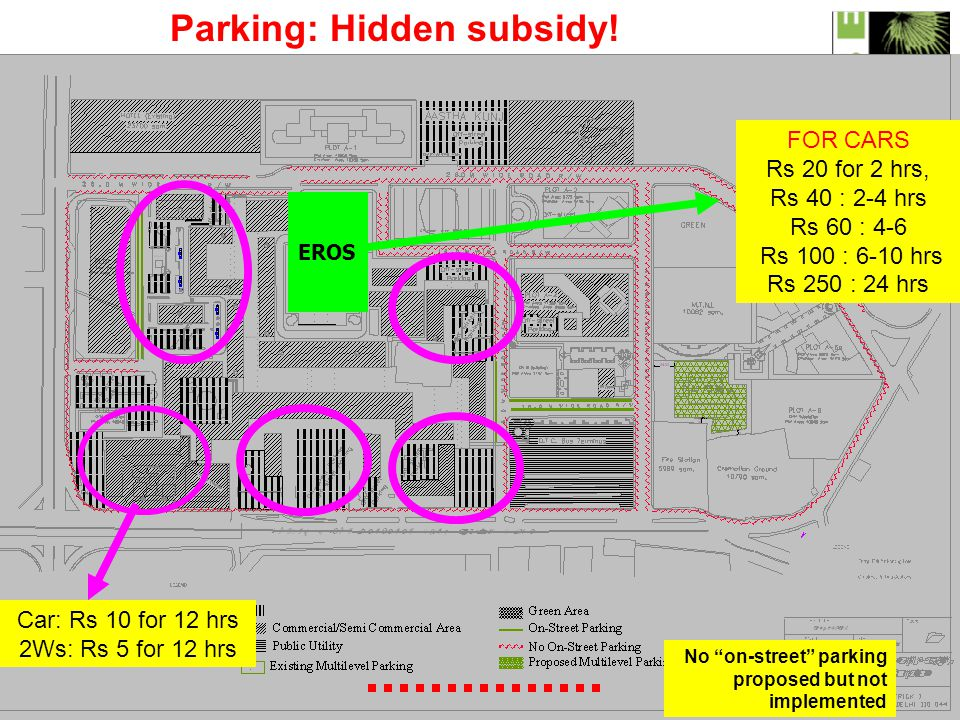 Parking: Hidden subsidy.