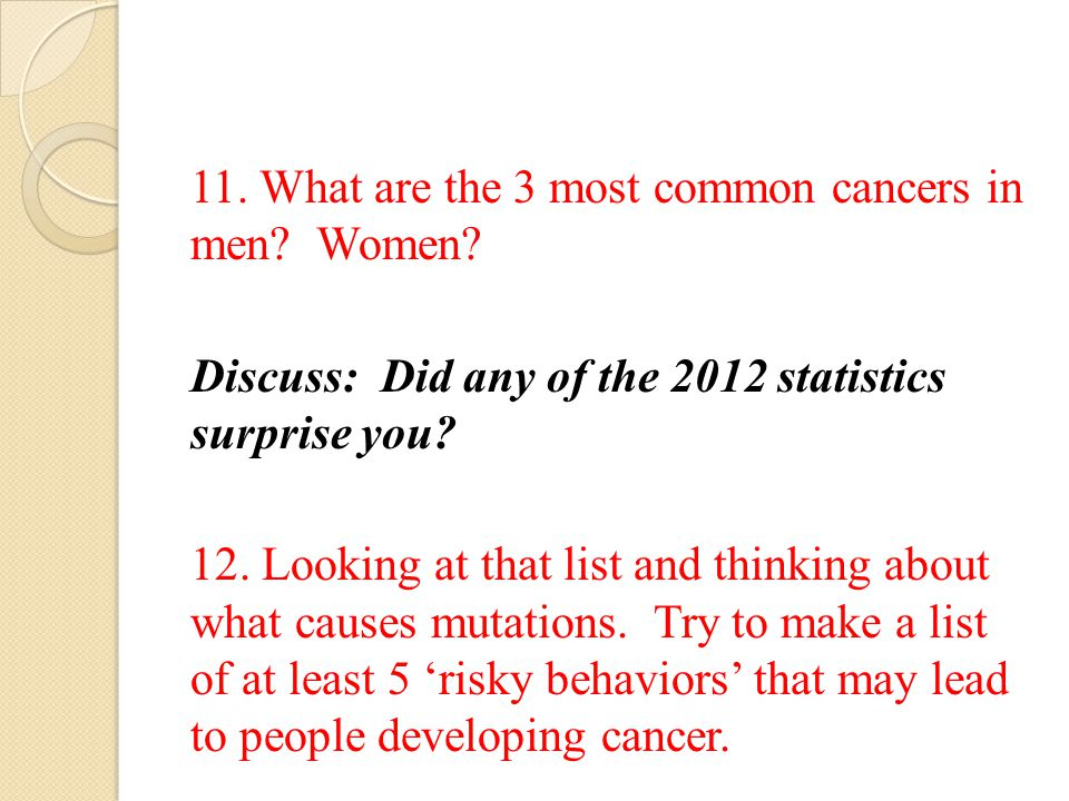 11. What are the 3 most common cancers in men. Women.