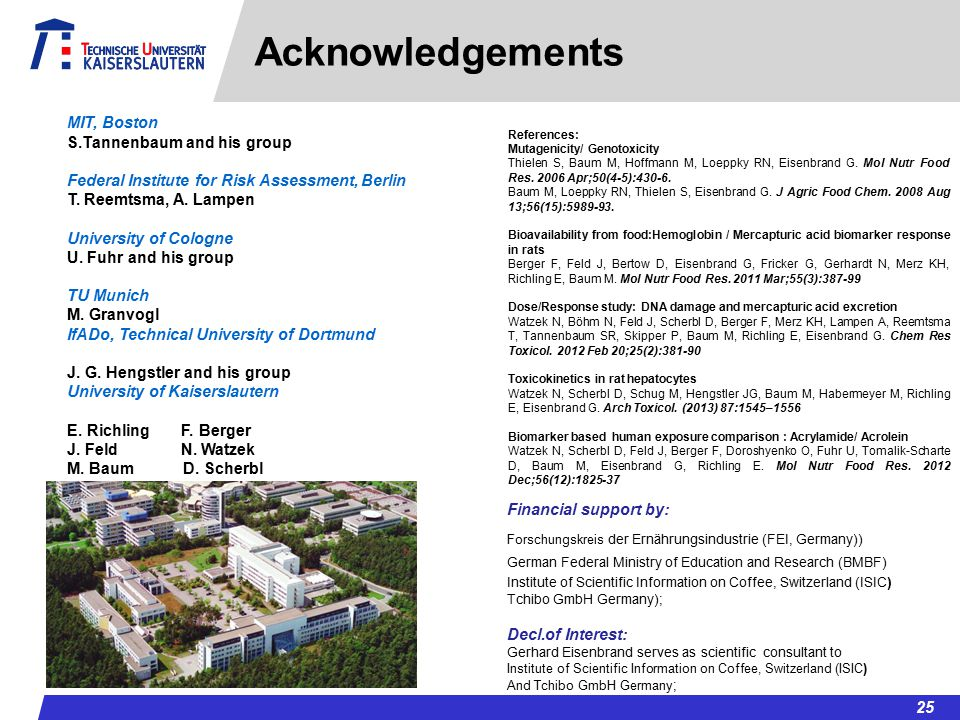 Acknowledgements MIT, Boston S.Tannenbaum and his group Federal Institute for Risk Assessment, Berlin T. Reemtsma, A. Lampen University of Cologne U.