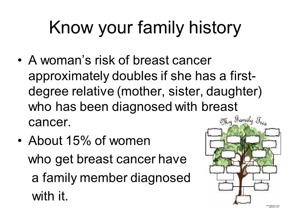 Know your family history A woman's risk of breast cancer approximately doubles if she has a first- degree relative (mother, sister, daughter) who has been diagnosed with breast cancer.