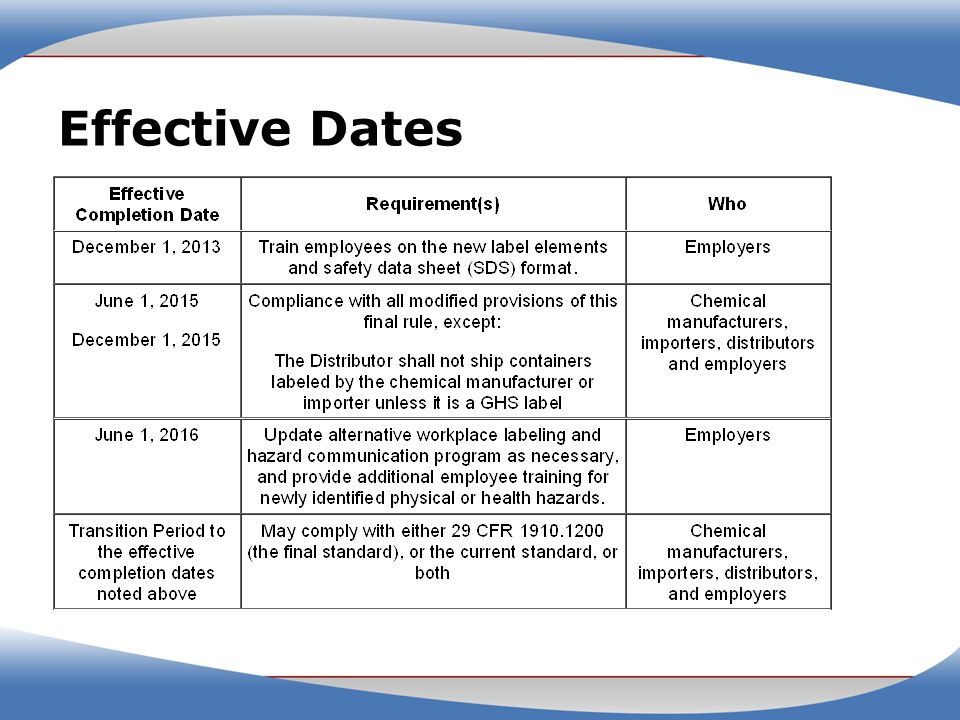 Safety data sheet (SDS) Section 13 - Disposal considerations (non-mandatory): Waste description Waste handling, disposal Section 14 - Transport information (non-mandatory) DOT shipping name, hazard class, packing group UN number 17g