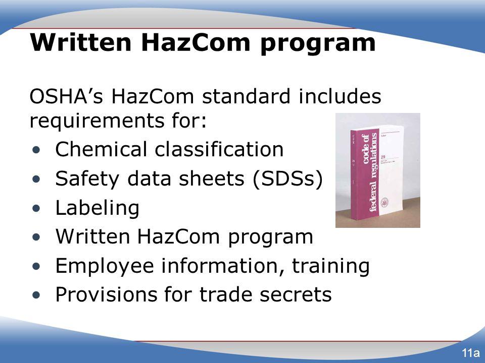 Written HazCom program OSHA's HazCom standard includes requirements for: Chemical classification Safety data sheets (SDSs) Labeling Written HazCom pro