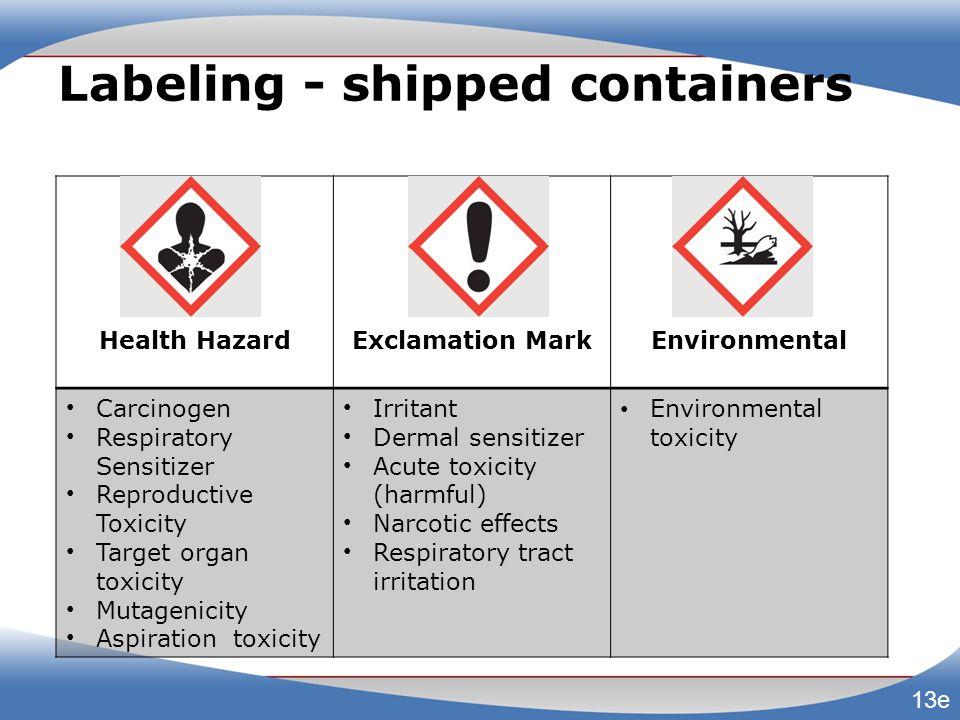 Labeling - shipped containers 13e Health HazardExclamation MarkEnvironmental Carcinogen Respiratory Sensitizer Reproductive Toxicity Target organ toxi