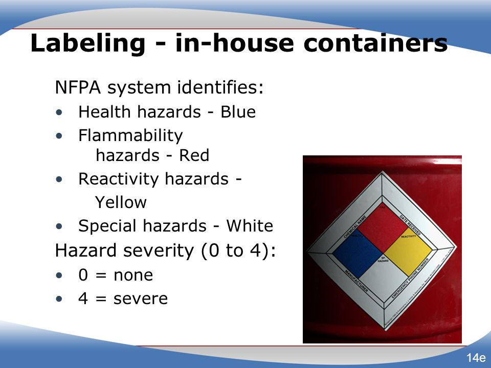 Labeling - in-house containers NFPA system identifies: Health hazards - Blue Flammability hazards - Red Reactivity hazards - Yellow Special hazards -