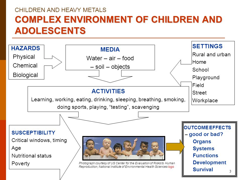 CHILDREN AND HEAVY METALS 3 COMPLEX ENVIRONMENT OF CHILDREN AND ADOLESCENTS OUTCOME EFFECTS – good or bad.