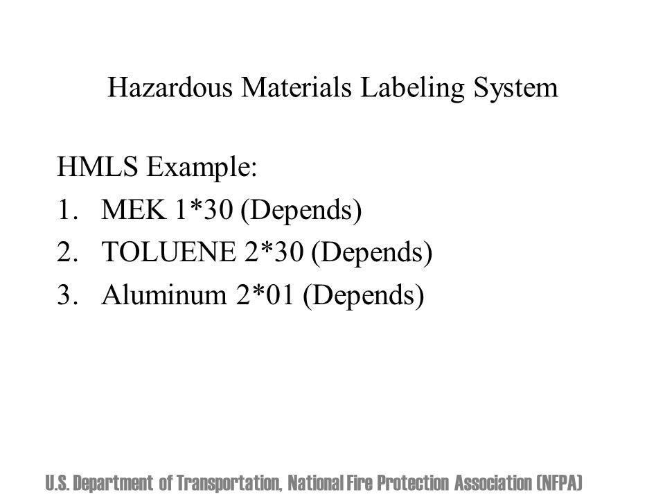 Hazardous Materials Labeling System HMLS Example: 1.MEK 1*30 (Depends) 2.TOLUENE 2*30 (Depends) 3.Aluminum 2*01 (Depends) U.S.