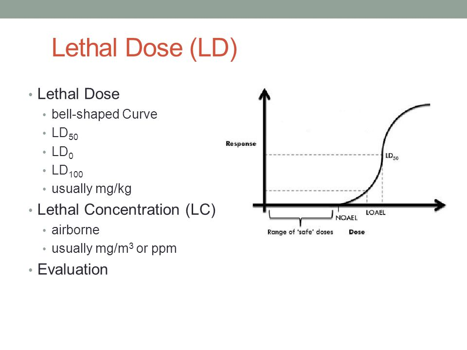 Lethal Dose (LD) Lethal Dose bell-shaped Curve LD 50 LD 0 LD 100 usually mg/kg Lethal Concentration (LC) airborne usually mg/m 3 or ppm Evaluation