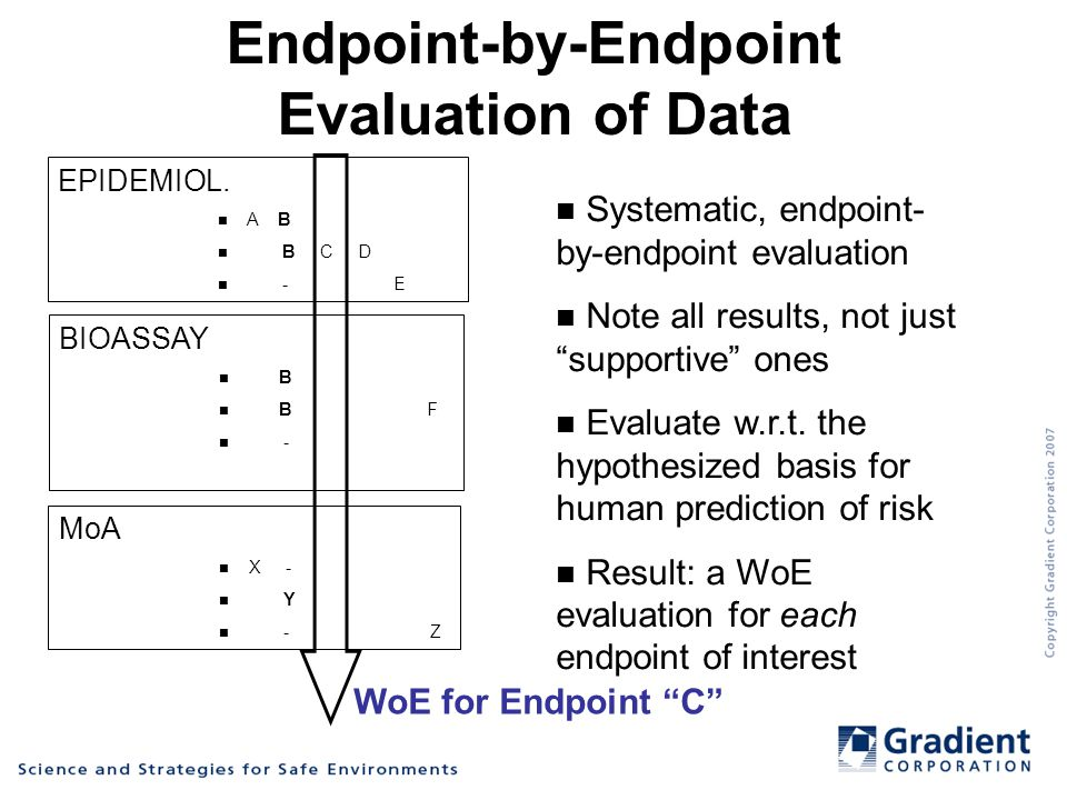 Endpoint-by-Endpoint Evaluation of Data EPIDEMIOL.