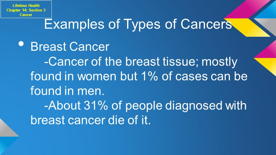 Examples of Types of Cancers Breast Cancer -Cancer of the breast tissue; mostly found in women but 1% of cases can be found in men.