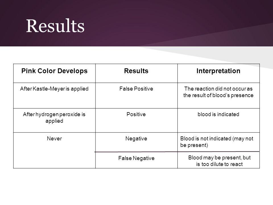 Results Pink Color DevelopsResultsInterpretation After Kastle-Meyer is appliedFalse PositiveThe reaction did not occur as the result of blood's presen