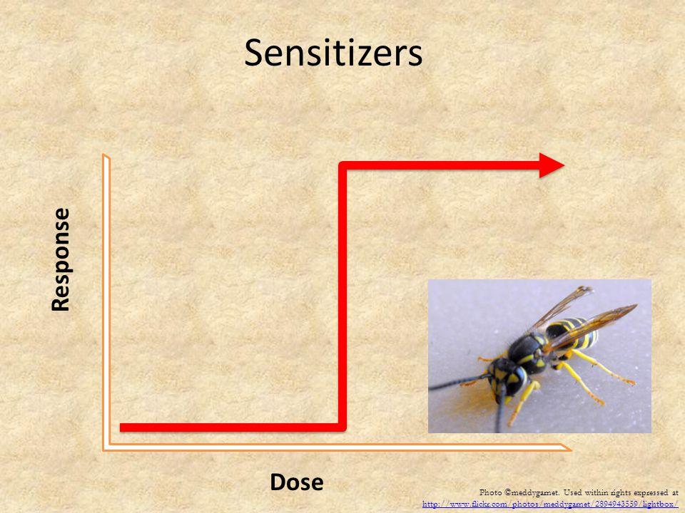 Sensitizers Response Dose Photo ©meddygarnet.