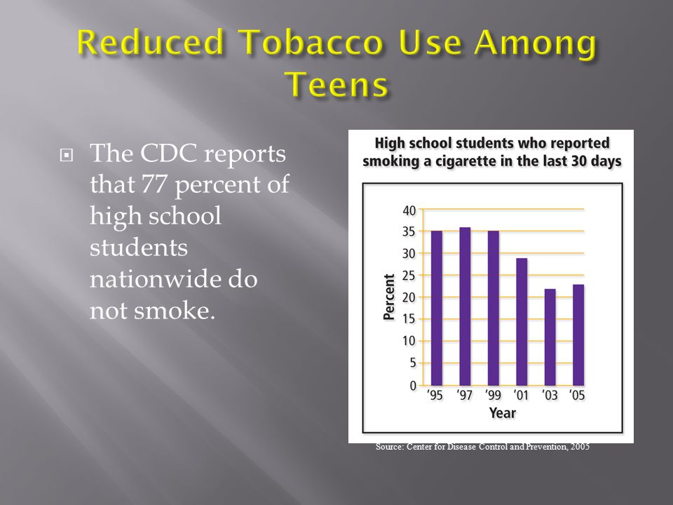  Others believe that smoking will make them seem mature and independent.   Media images may convince teens that tobacco use is glamorous. 