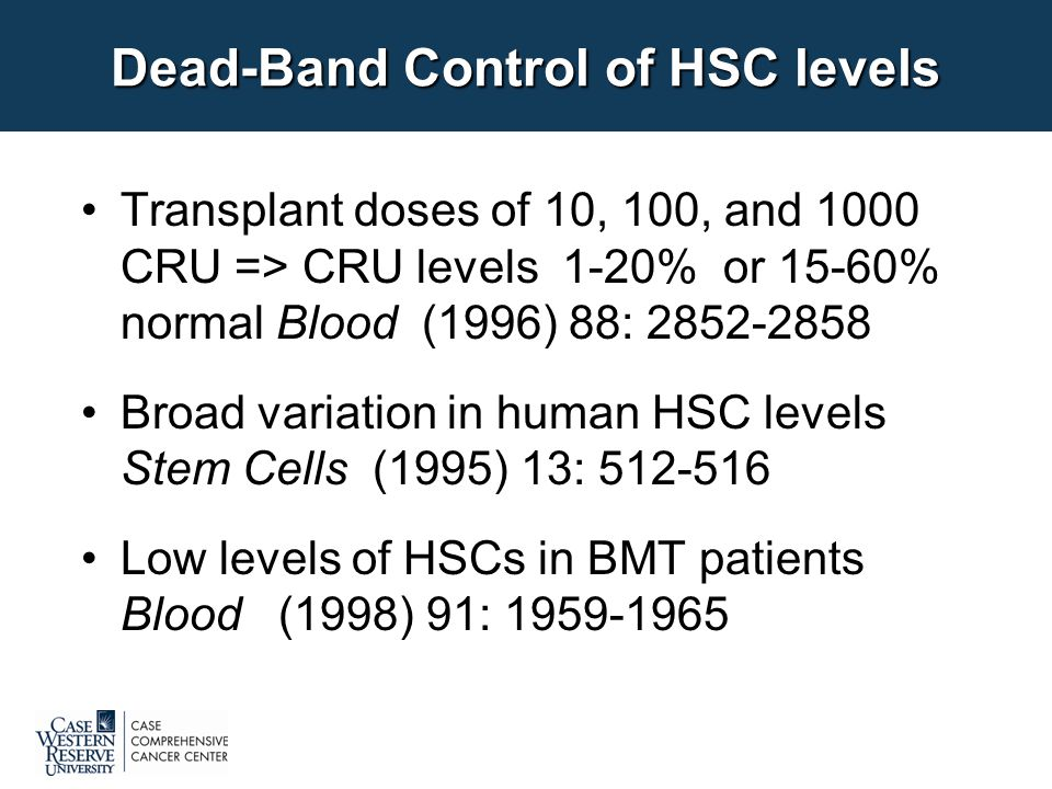 Dead-Band Control of HSC levels Transplant doses of 10, 100, and 1000 CRU => CRU levels 1-20% or 15-60% normal Blood (1996) 88: 2852-2858 Broad variation in human HSC levels Stem Cells (1995) 13: 512-516 Low levels of HSCs in BMT patients Blood (1998) 91: 1959-1965