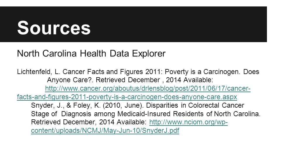 Sources North Carolina Health Data Explorer Lichtenfeld, L.